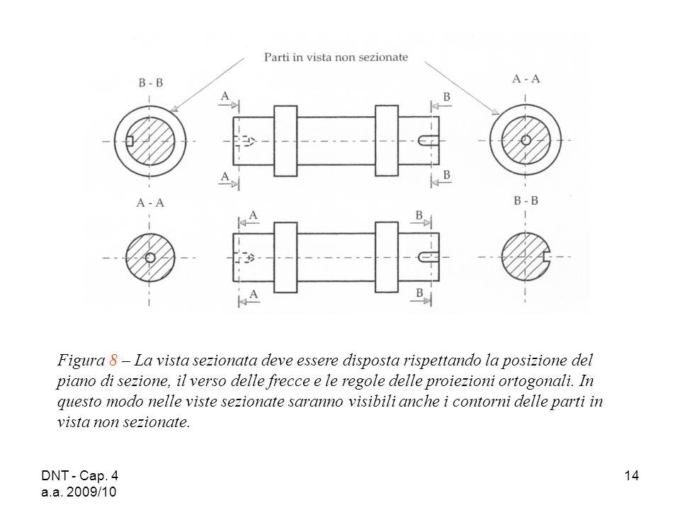 Figura 8 – La vista sezionata deve essere disposta rispettando la posizione del piano di sezione, il verso delle frecce e le regole delle proiezioni ortogonali. In questo modo nelle viste sezionate saranno visibili anche i contorni delle parti in vista non sezionate.
