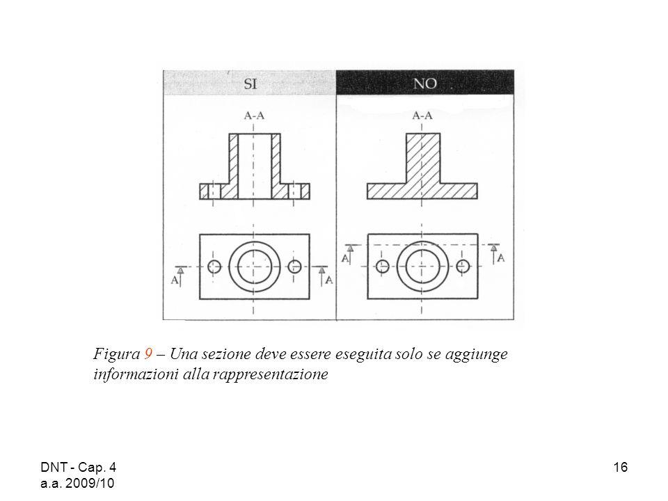 Figura 9 – Una sezione deve essere eseguita solo se aggiunge informazioni alla rappresentazione