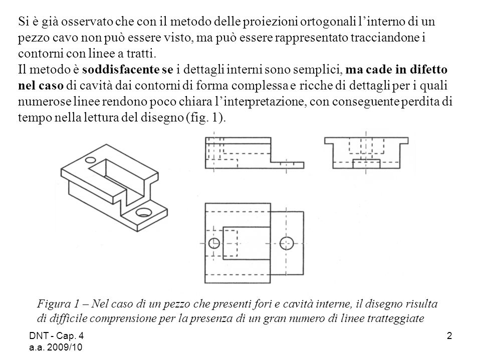 Si è già osservato che con il metodo delle proiezioni ortogonali l'interno di un pezzo cavo non può essere visto, ma può essere rappresentato tracciandone i contorni con linee a tratti.