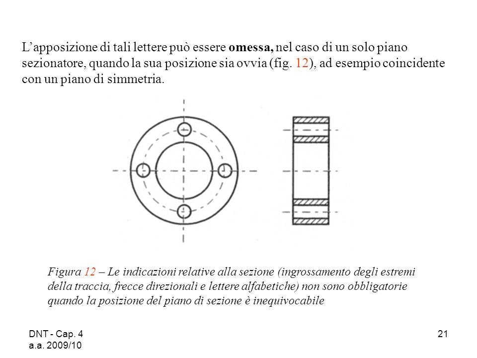 L'apposizione di tali lettere può essere omessa, nel caso di un solo piano sezionatore, quando la sua posizione sia ovvia (fig. 12), ad esempio coincidente con un piano di simmetria.
