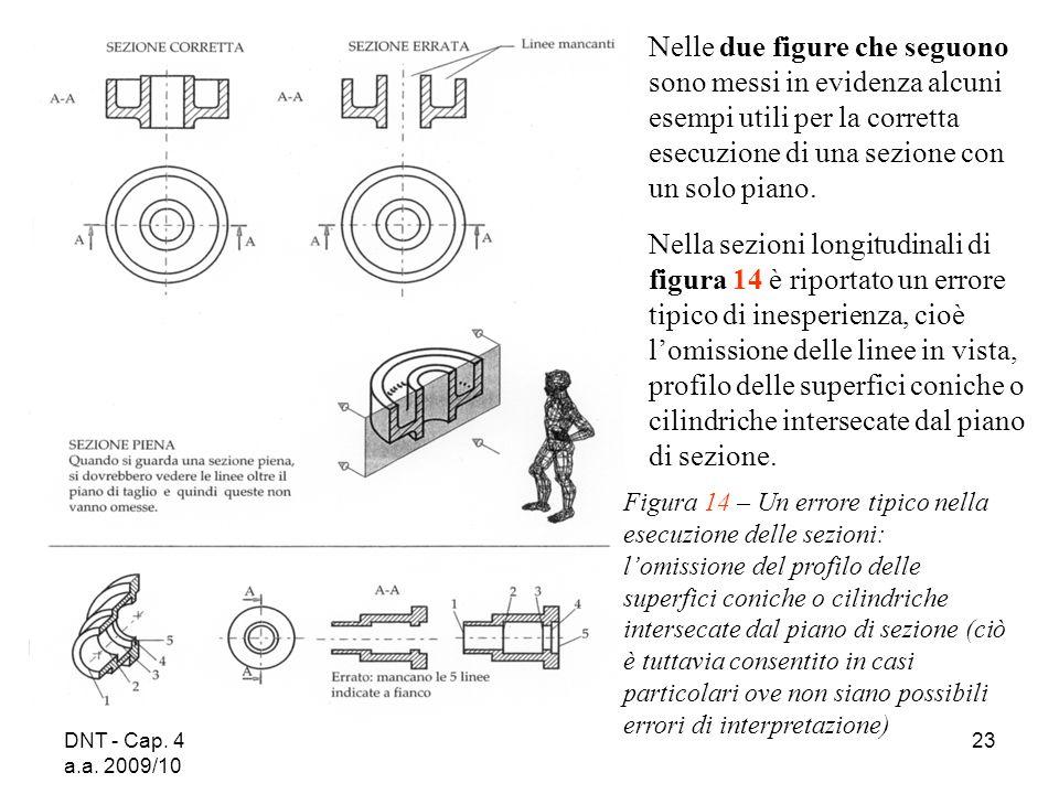 Nelle due figure che seguono sono messi in evidenza alcuni esempi utili per la corretta esecuzione di una sezione con un solo piano.