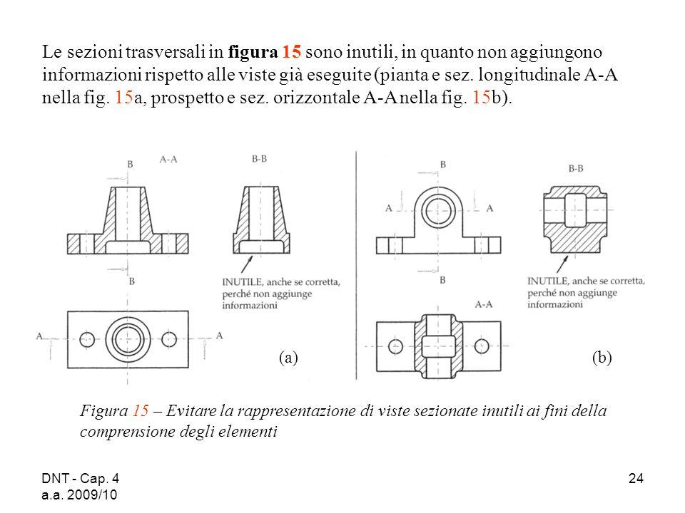 Le sezioni trasversali in figura 15 sono inutili, in quanto non aggiungono informazioni rispetto alle viste già eseguite (pianta e sez. longitudinale A-A nella fig. 15a, prospetto e sez. orizzontale A-A nella fig. 15b).
