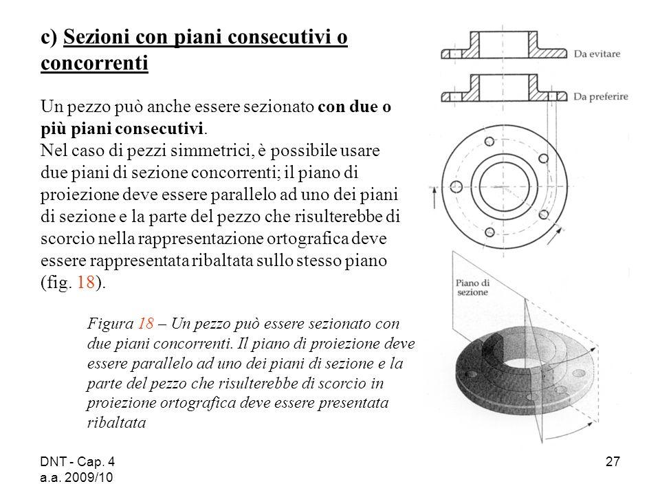 c) Sezioni con piani consecutivi o concorrenti