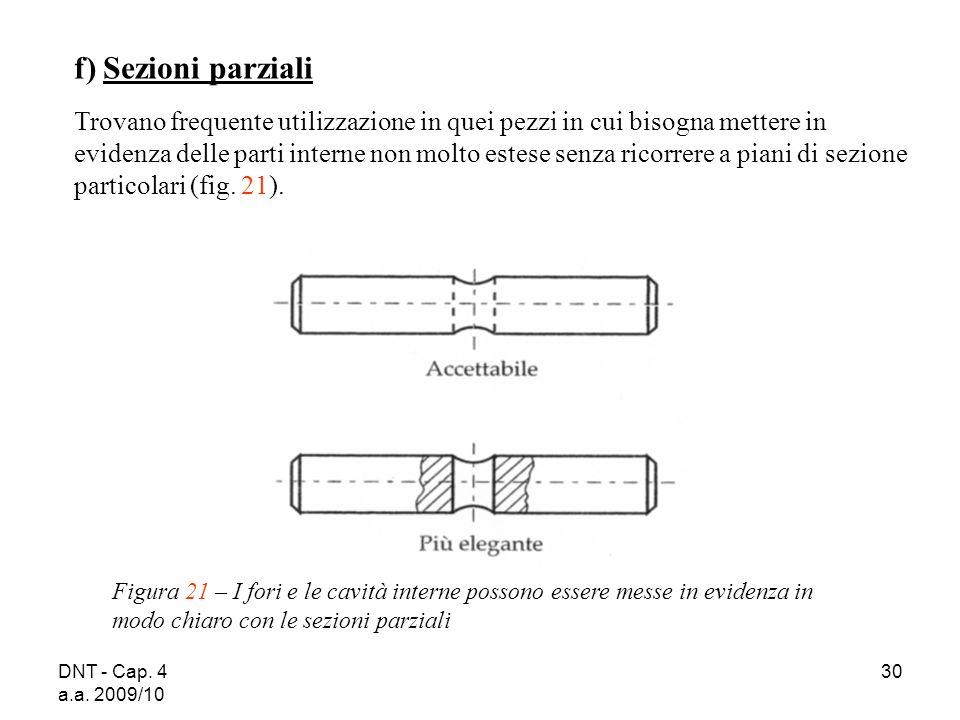 f) Sezioni parziali