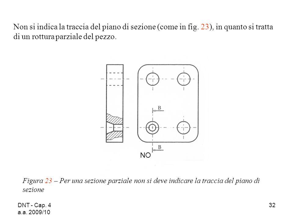 Non si indica la traccia del piano di sezione (come in fig