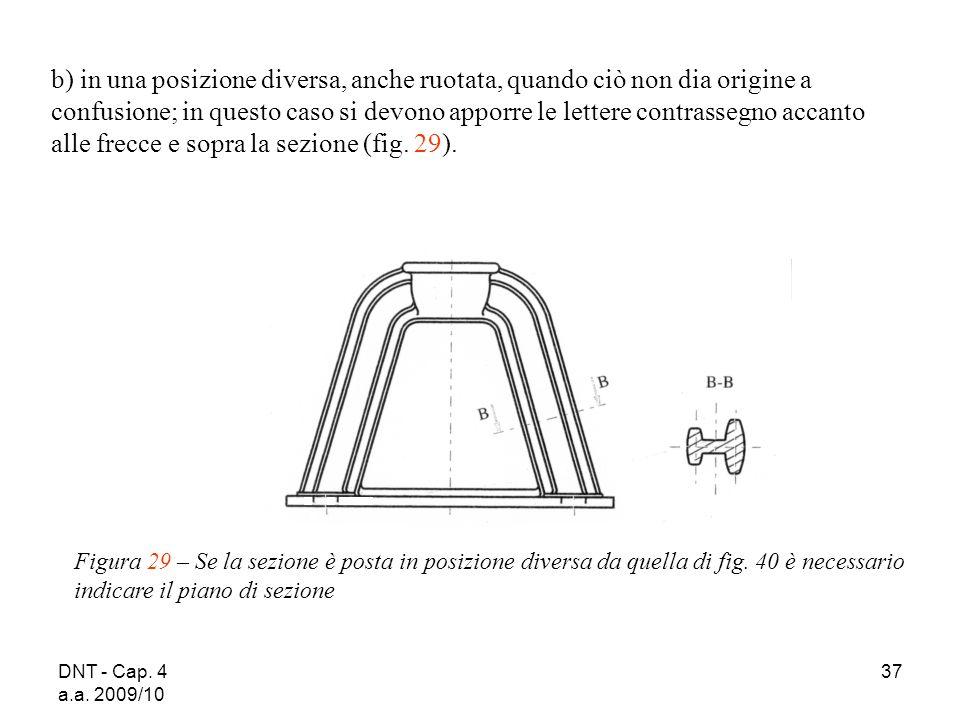 b) in una posizione diversa, anche ruotata, quando ciò non dia origine a confusione; in questo caso si devono apporre le lettere contrassegno accanto alle frecce e sopra la sezione (fig. 29).