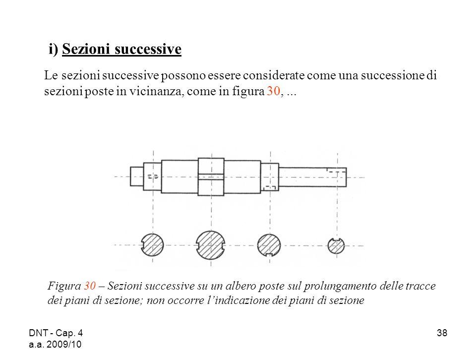 i) Sezioni successiveLe sezioni successive possono essere considerate come una successione di sezioni poste in vicinanza, come in figura 30, ...