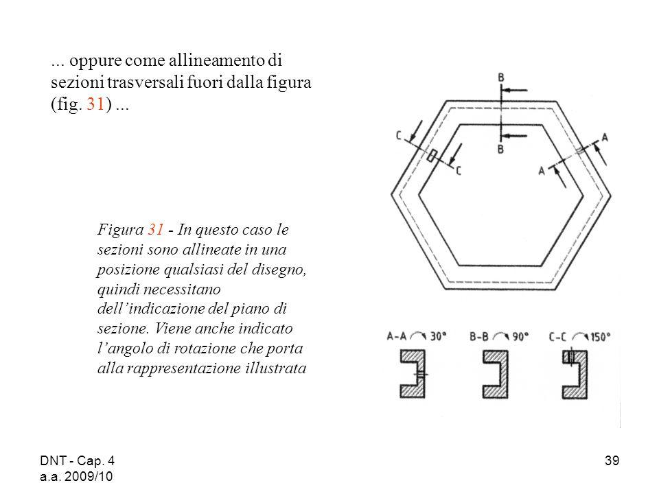 ... oppure come allineamento di sezioni trasversali fuori dalla figura (fig. 31) ...