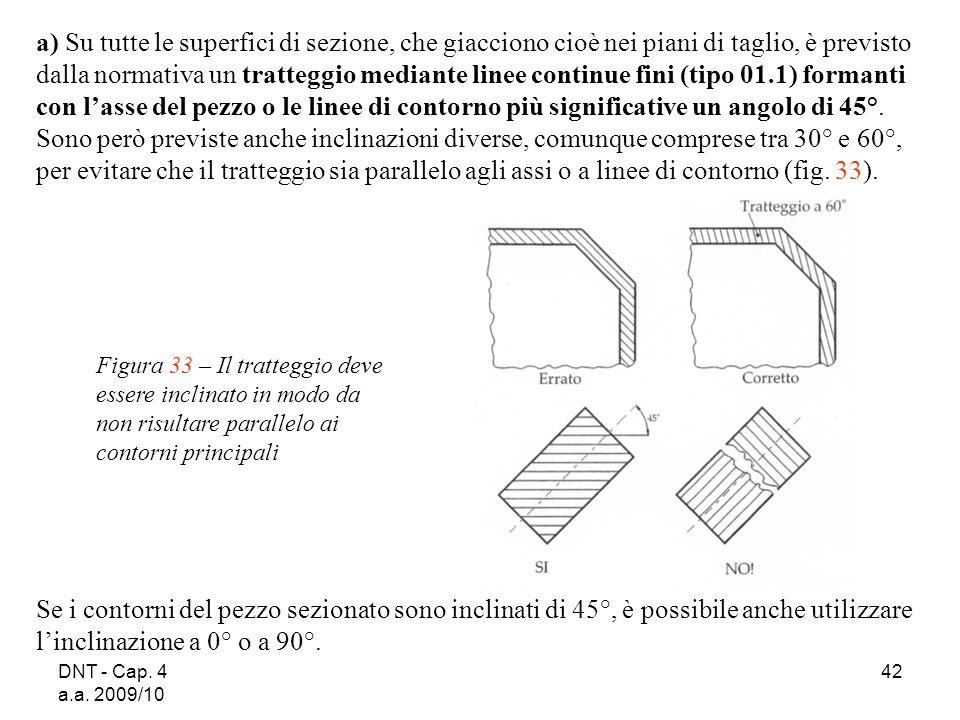 a) Su tutte le superfici di sezione, che giacciono cioè nei piani di taglio, è previsto dalla normativa un tratteggio mediante linee continue fini (tipo 01.1) formanti con l'asse del pezzo o le linee di contorno più significative un angolo di 45°. Sono però previste anche inclinazioni diverse, comunque comprese tra 30° e 60°, per evitare che il tratteggio sia parallelo agli assi o a linee di contorno (fig. 33).