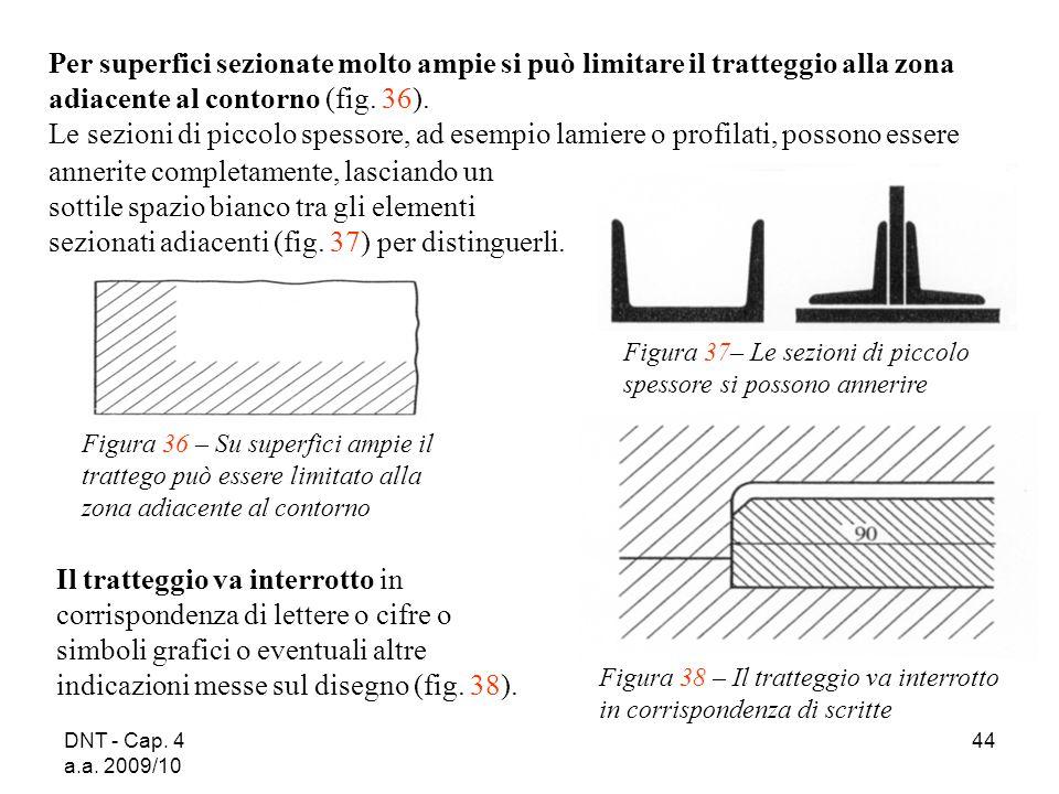 Per superfici sezionate molto ampie si può limitare il tratteggio alla zona adiacente al contorno (fig. 36).