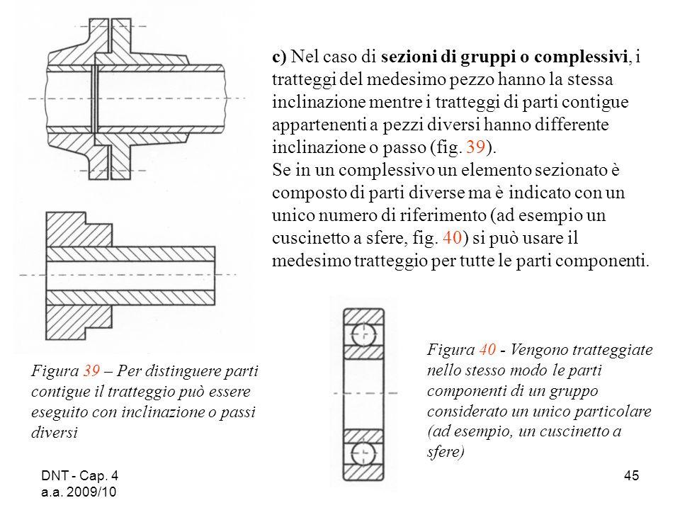 c) Nel caso di sezioni di gruppi o complessivi, i tratteggi del medesimo pezzo hanno la stessa inclinazione mentre i tratteggi di parti contigue appartenenti a pezzi diversi hanno differente inclinazione o passo (fig. 39).