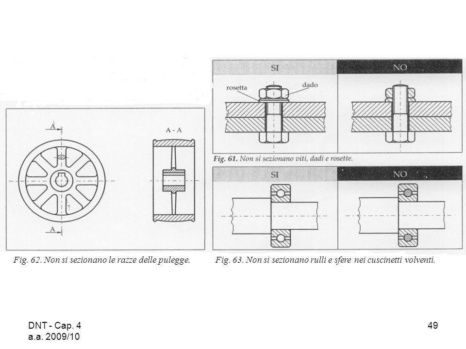 Fig. 62. Non si sezionano le razze delle pulegge.