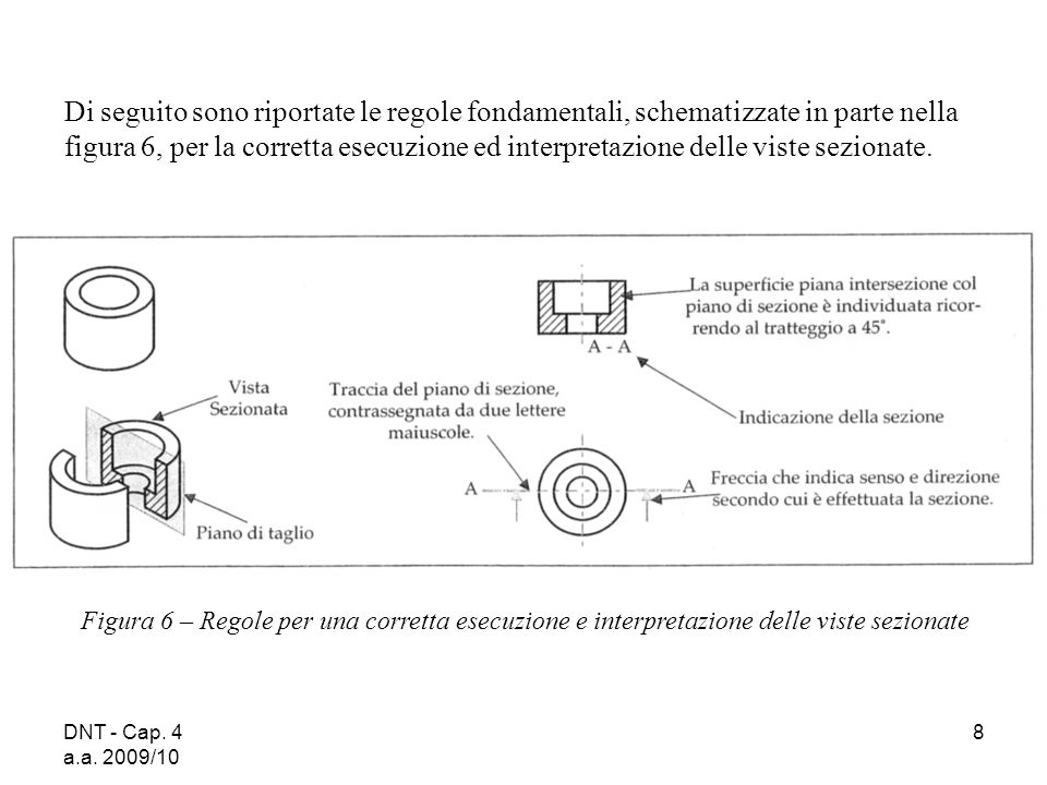 Di seguito sono riportate le regole fondamentali, schematizzate in parte nella figura 6, per la corretta esecuzione ed interpretazione delle viste sezionate.