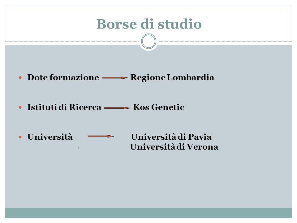 Borse di studio Dote formazione Regione Lombardia