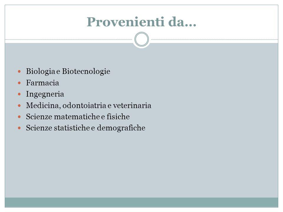 Provenienti da… Biologia e Biotecnologie Farmacia Ingegneria