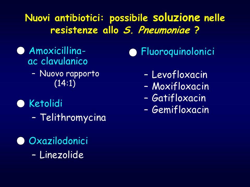 Nuovi antibiotici: possibile soluzione nelle resistenze allo S