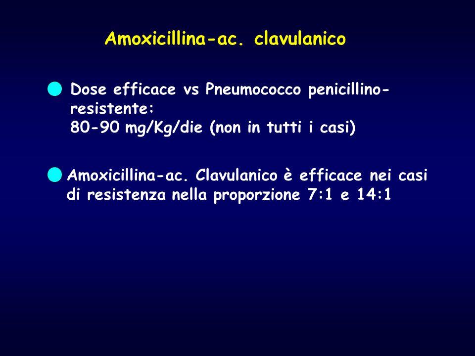Amoxicillina-ac. clavulanico