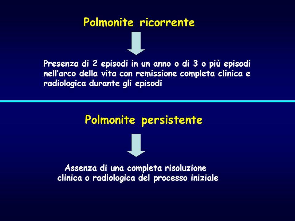 Polmonite persistente
