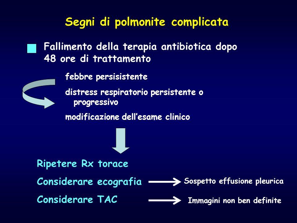 Segni di polmonite complicata