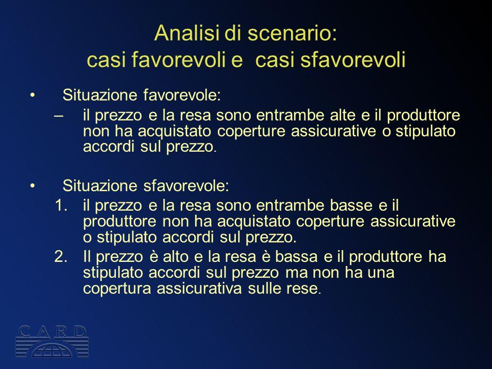 Analisi di scenario: casi favorevoli e casi sfavorevoli