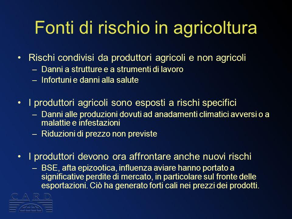 Fonti di rischio in agricoltura