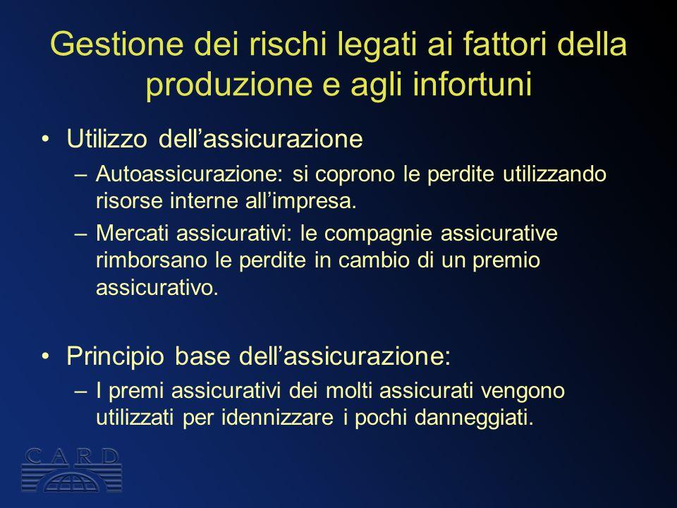 Gestione dei rischi legati ai fattori della produzione e agli infortuni