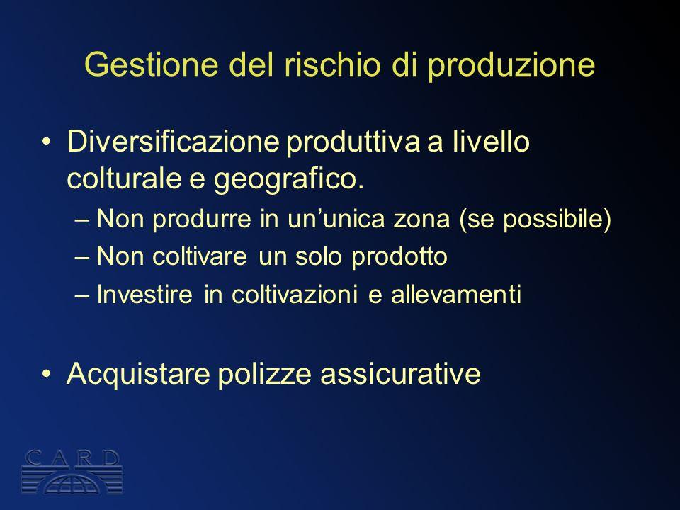 Gestione del rischio di produzione