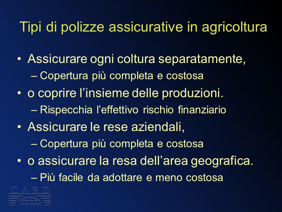 Tipi di polizze assicurative in agricoltura
