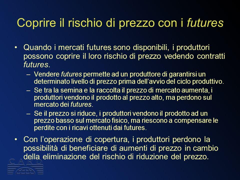 Coprire il rischio di prezzo con i futures