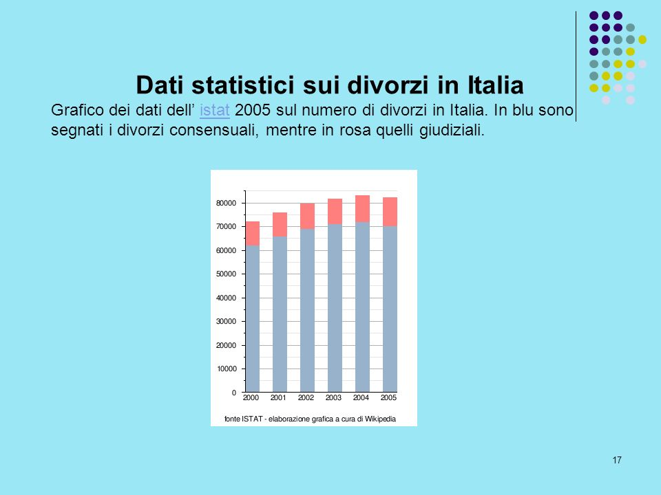 Dati statistici sui divorzi in Italia