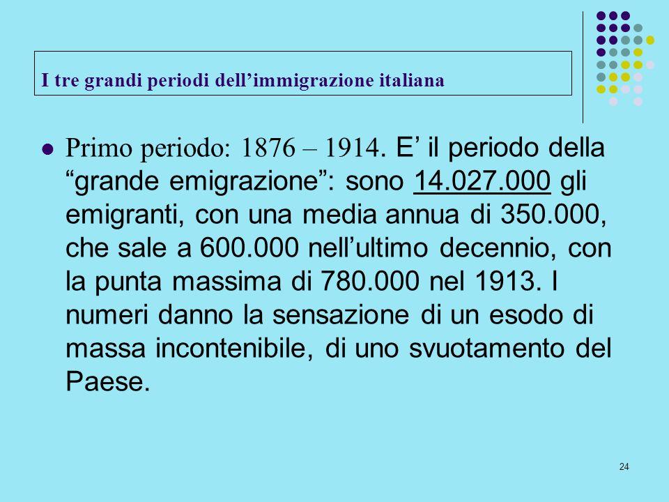I tre grandi periodi dell'immigrazione italiana