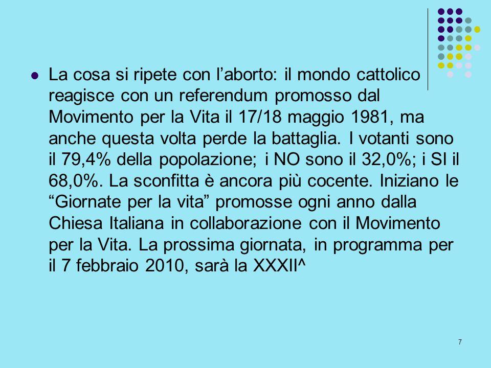 La cosa si ripete con l'aborto: il mondo cattolico reagisce con un referendum promosso dal Movimento per la Vita il 17/18 maggio 1981, ma anche questa volta perde la battaglia.
