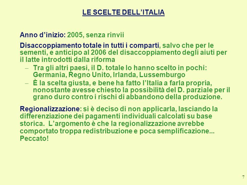 LE SCELTE DELL'ITALIA Anno d'inizio: 2005, senza rinvii.
