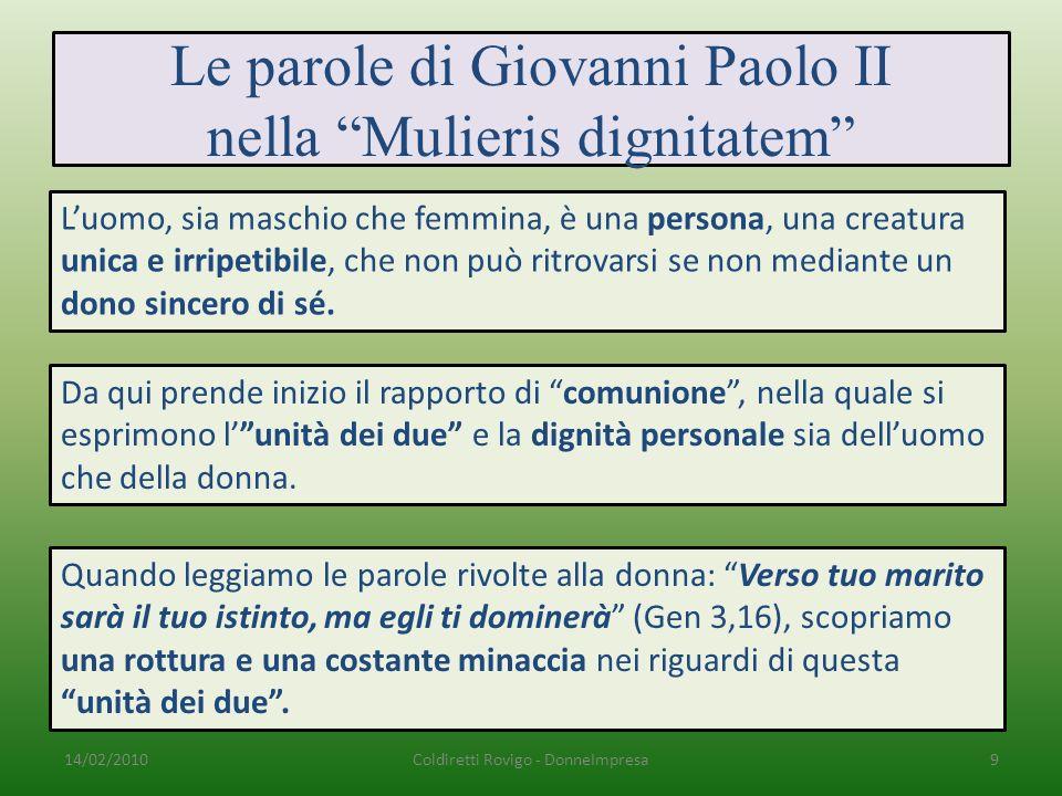 Le parole di Giovanni Paolo II nella Mulieris dignitatem