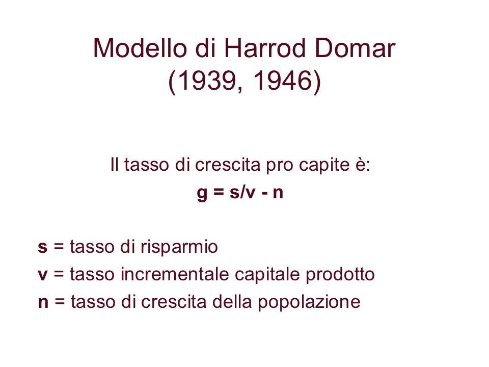 Modello di Harrod Domar (1939, 1946)