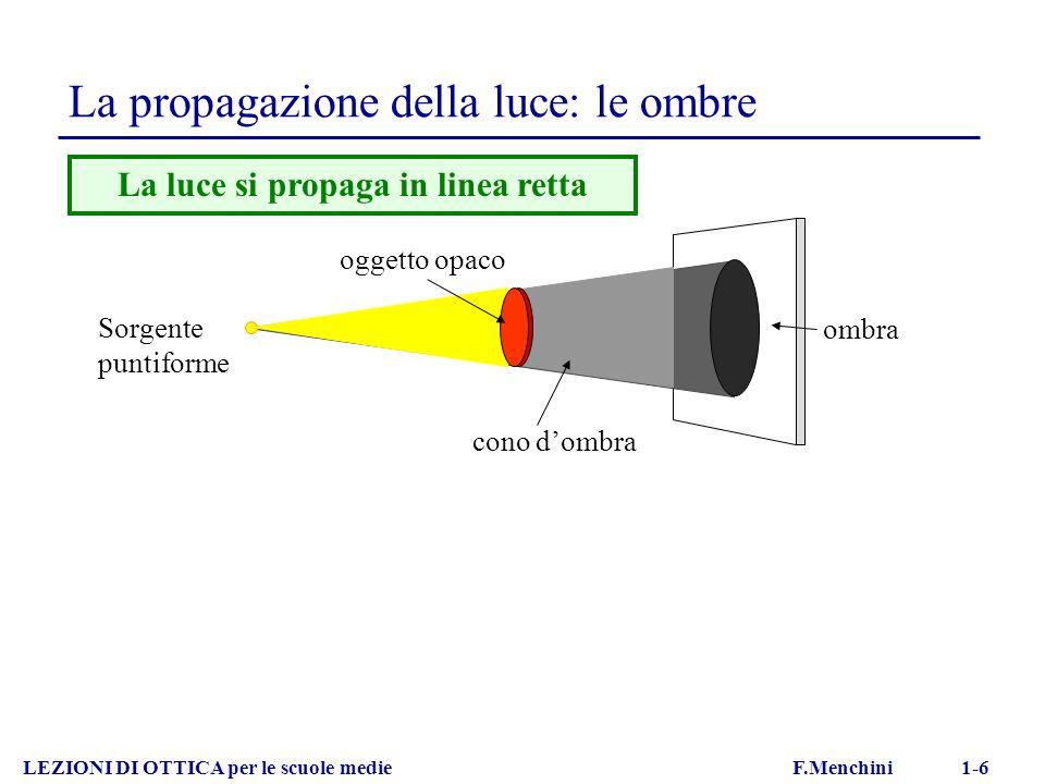 La luce si propaga in linea retta