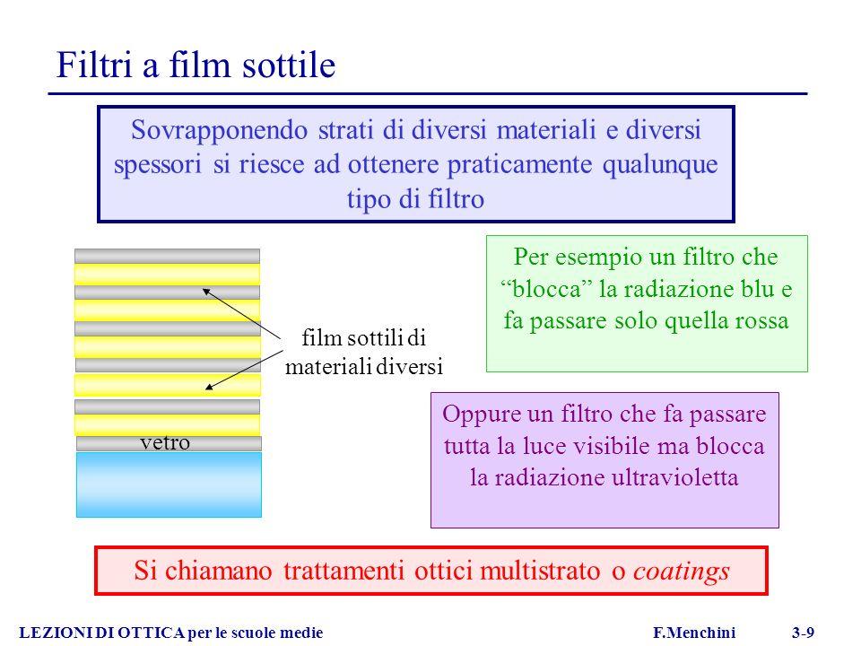Filtri a film sottileSovrapponendo strati di diversi materiali e diversi spessori si riesce ad ottenere praticamente qualunque tipo di filtro.