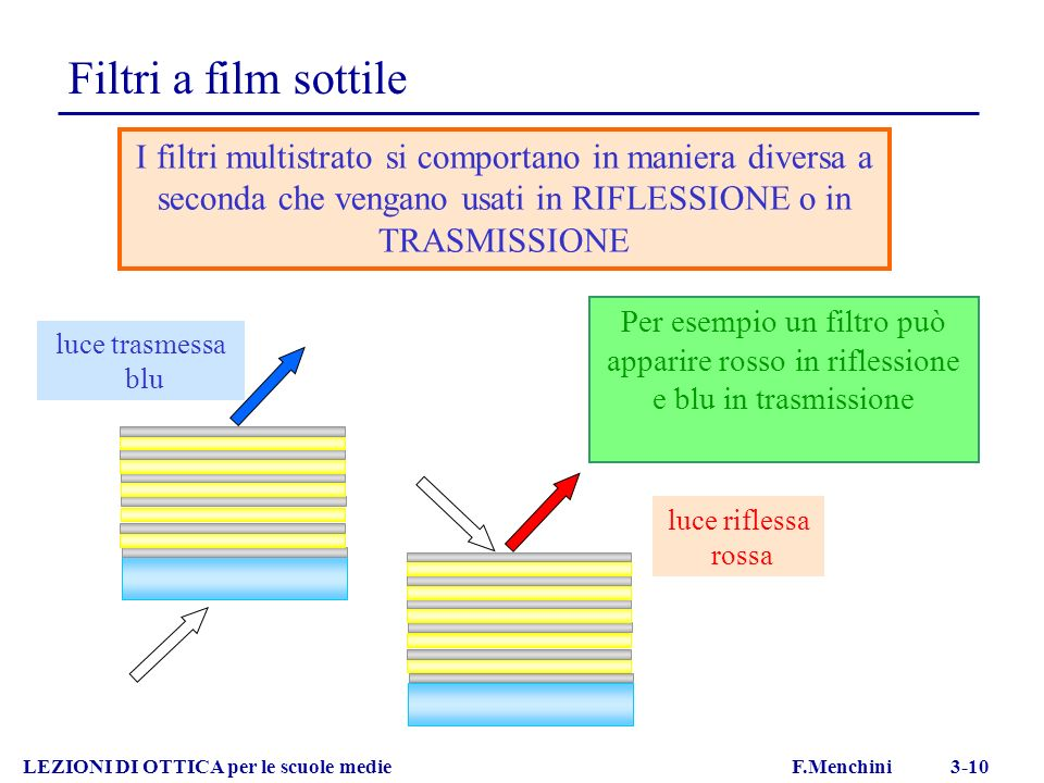 Filtri a film sottileI filtri multistrato si comportano in maniera diversa a seconda che vengano usati in RIFLESSIONE o in TRASMISSIONE.