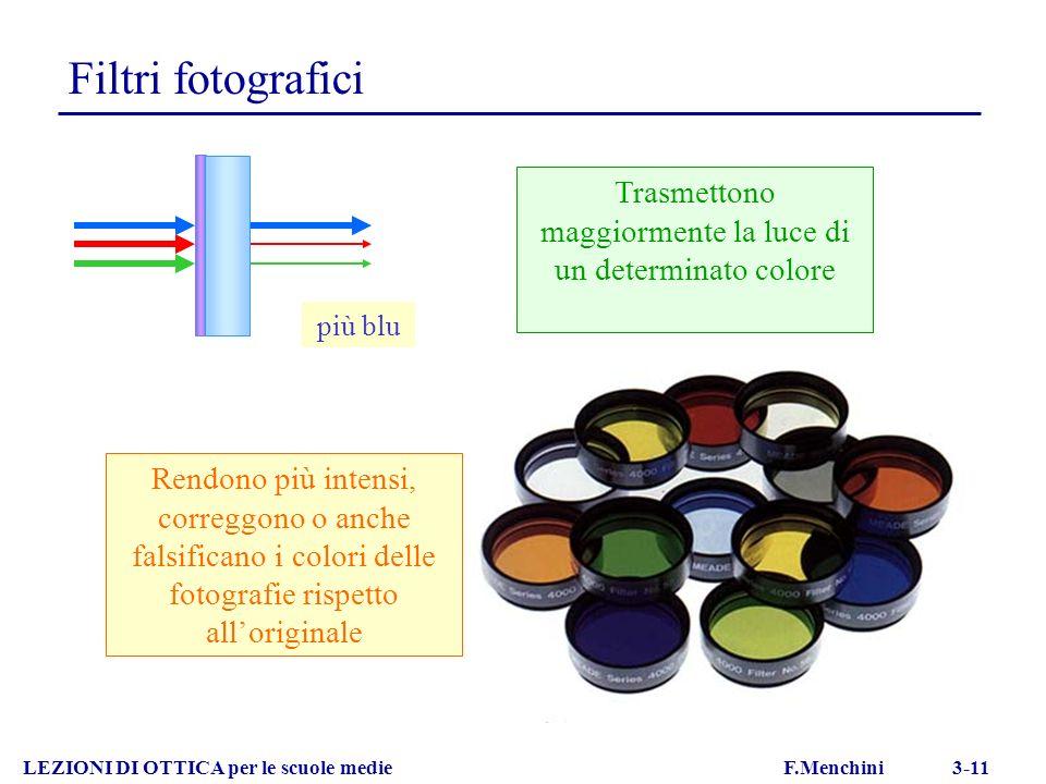 Trasmettono maggiormente la luce di un determinato colore