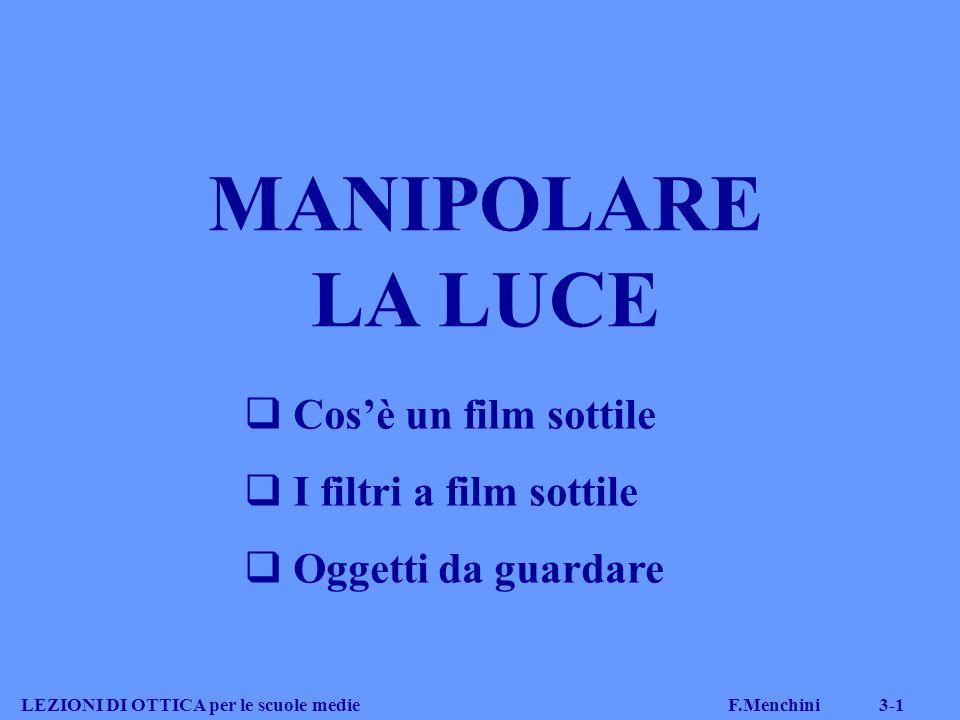 MANIPOLARE LA LUCE Cos'è un film sottile I filtri a film sottile