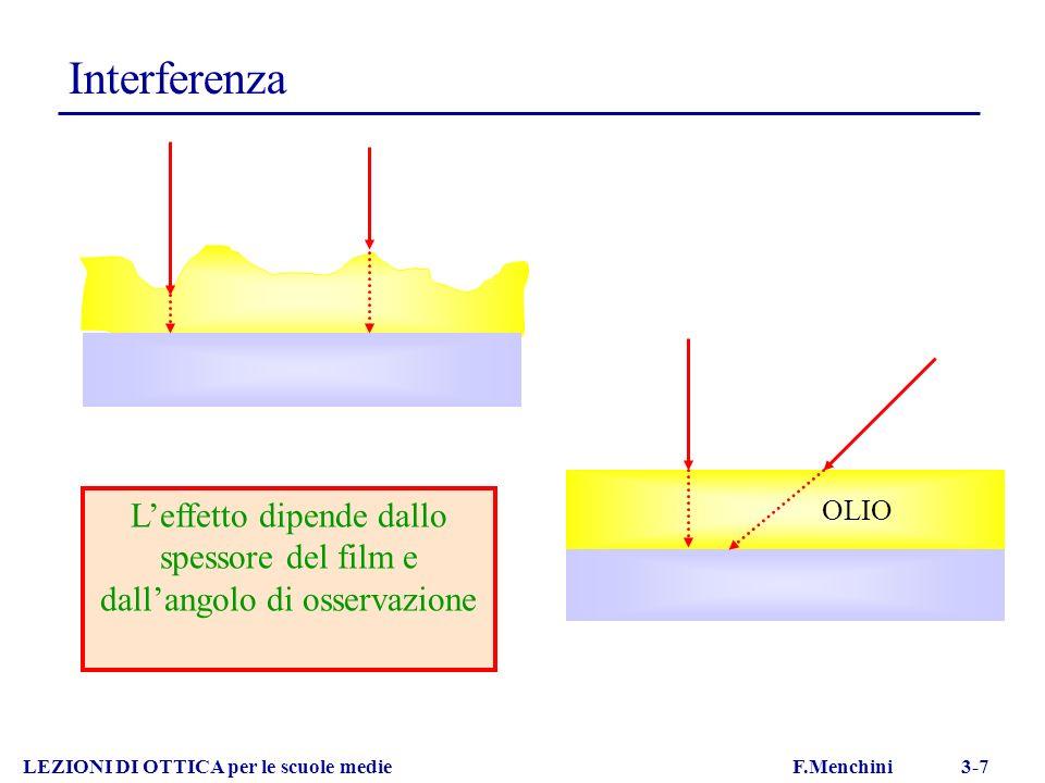Interferenza OLIO. L'effetto dipende dallo spessore del film e dall'angolo di osservazione.