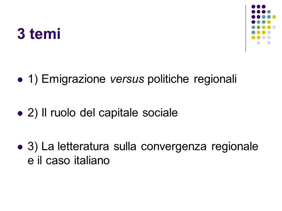 3 temi 1) Emigrazione versus politiche regionali