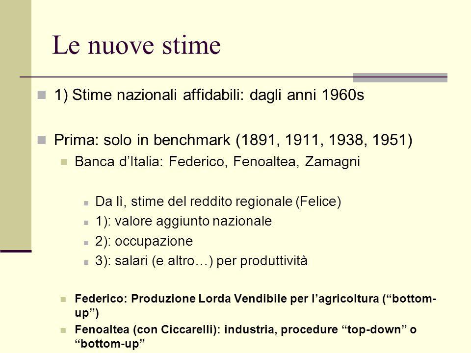 Le nuove stime 1) Stime nazionali affidabili: dagli anni 1960s