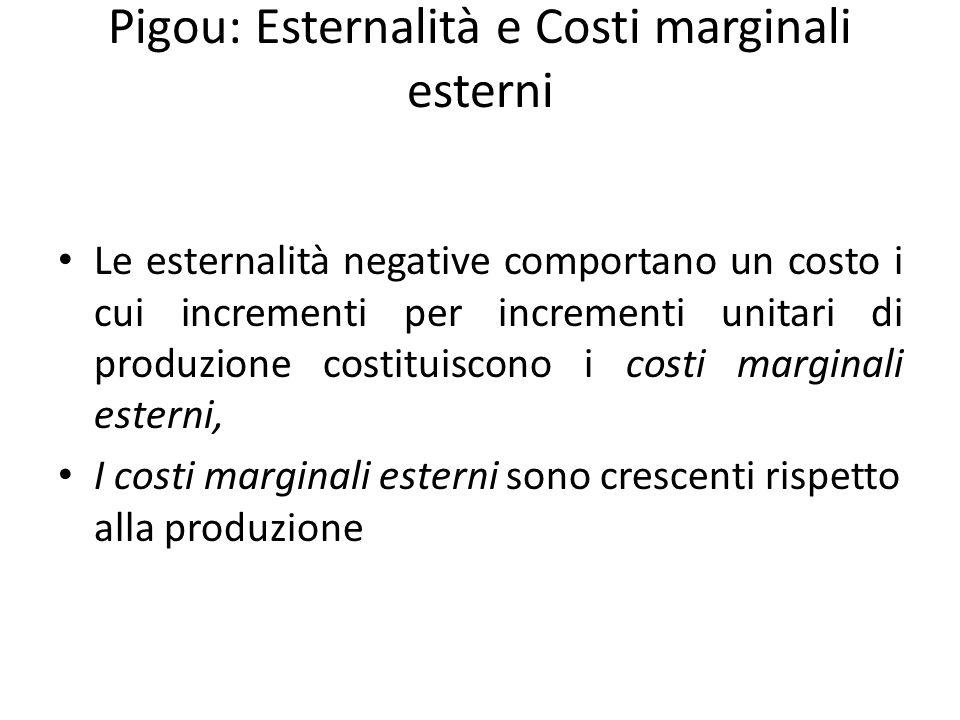 Pigou: Esternalità e Costi marginali esterni