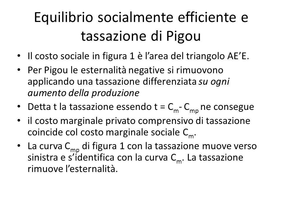 Equilibrio socialmente efficiente e tassazione di Pigou