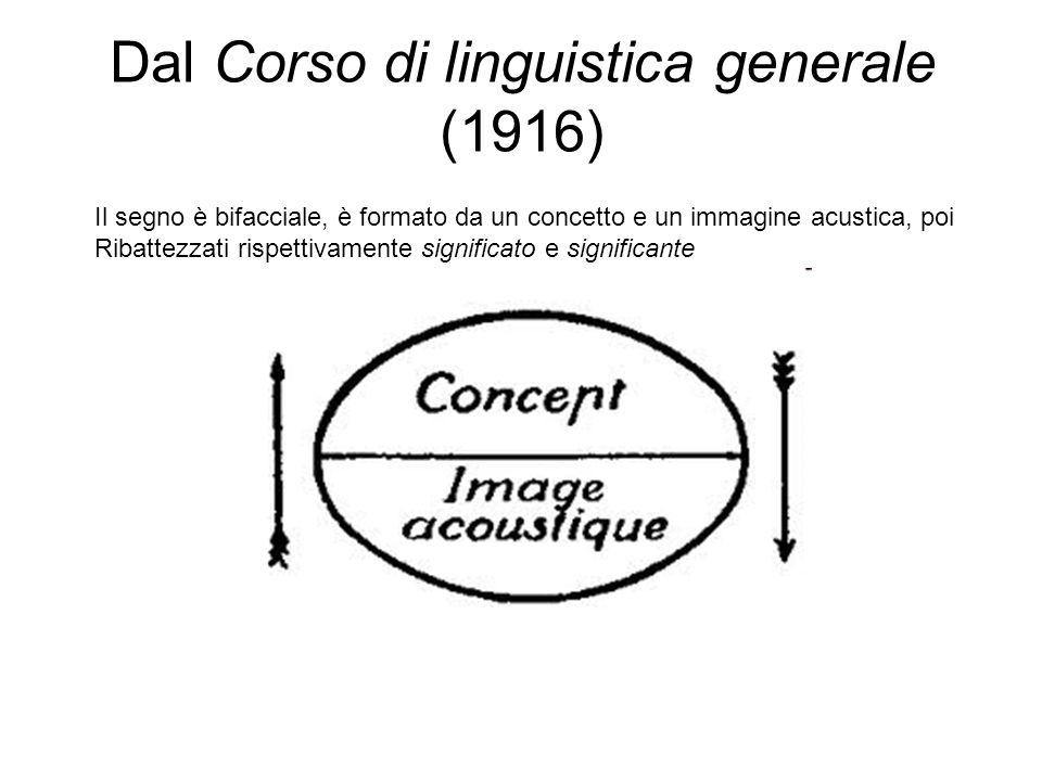 Dal Corso di linguistica generale (1916)