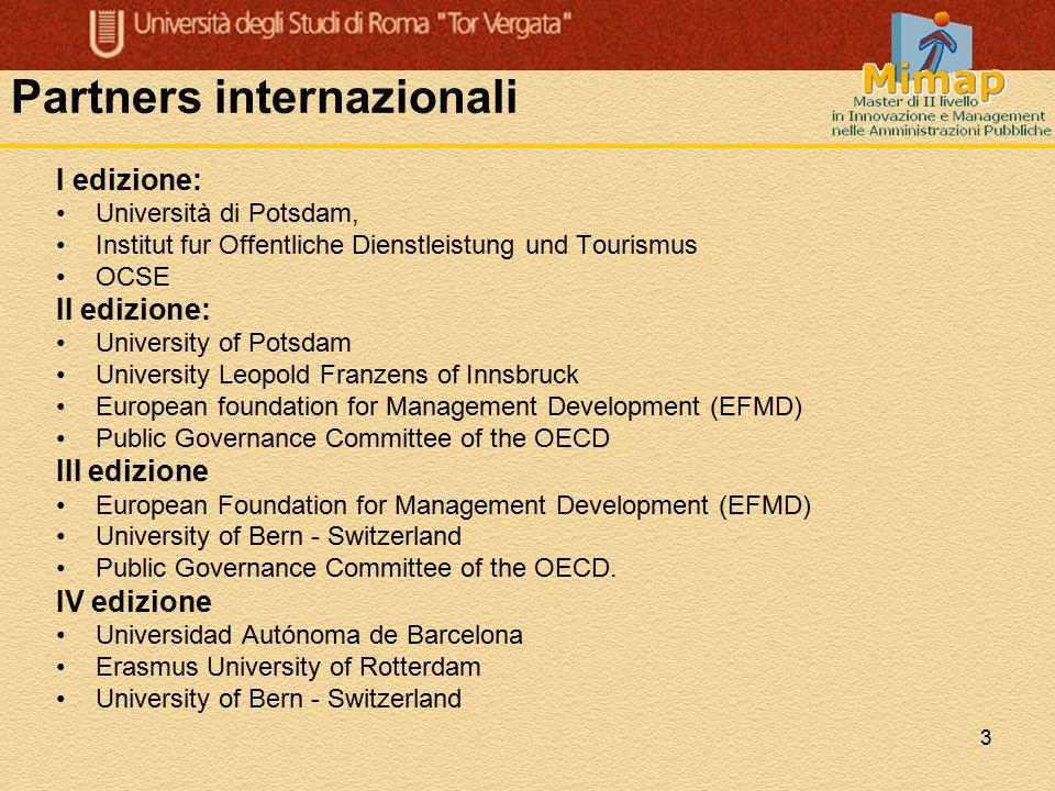 Partners internazionali