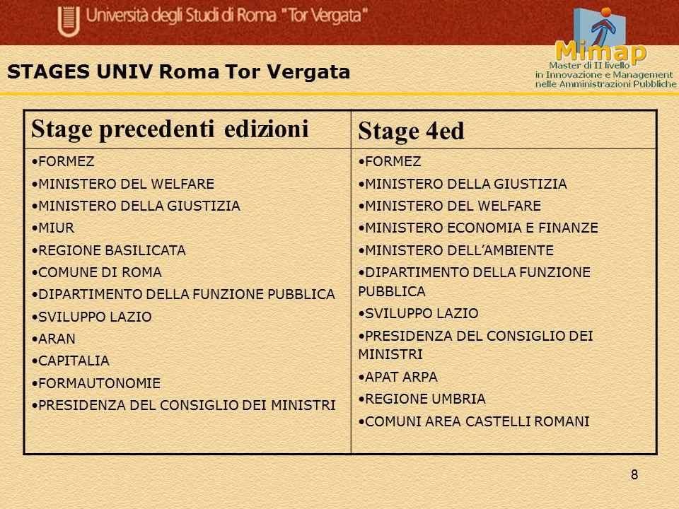 Stage precedenti edizioni Stage 4ed