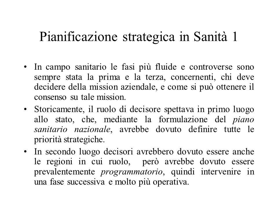 Pianificazione strategica in Sanità 1