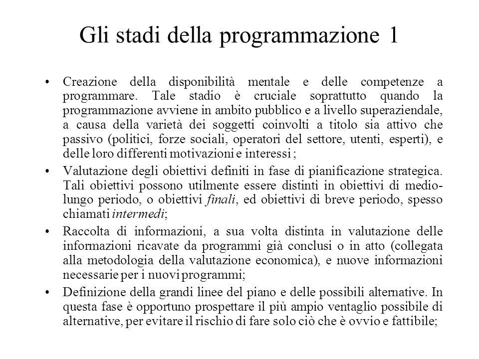 Gli stadi della programmazione 1